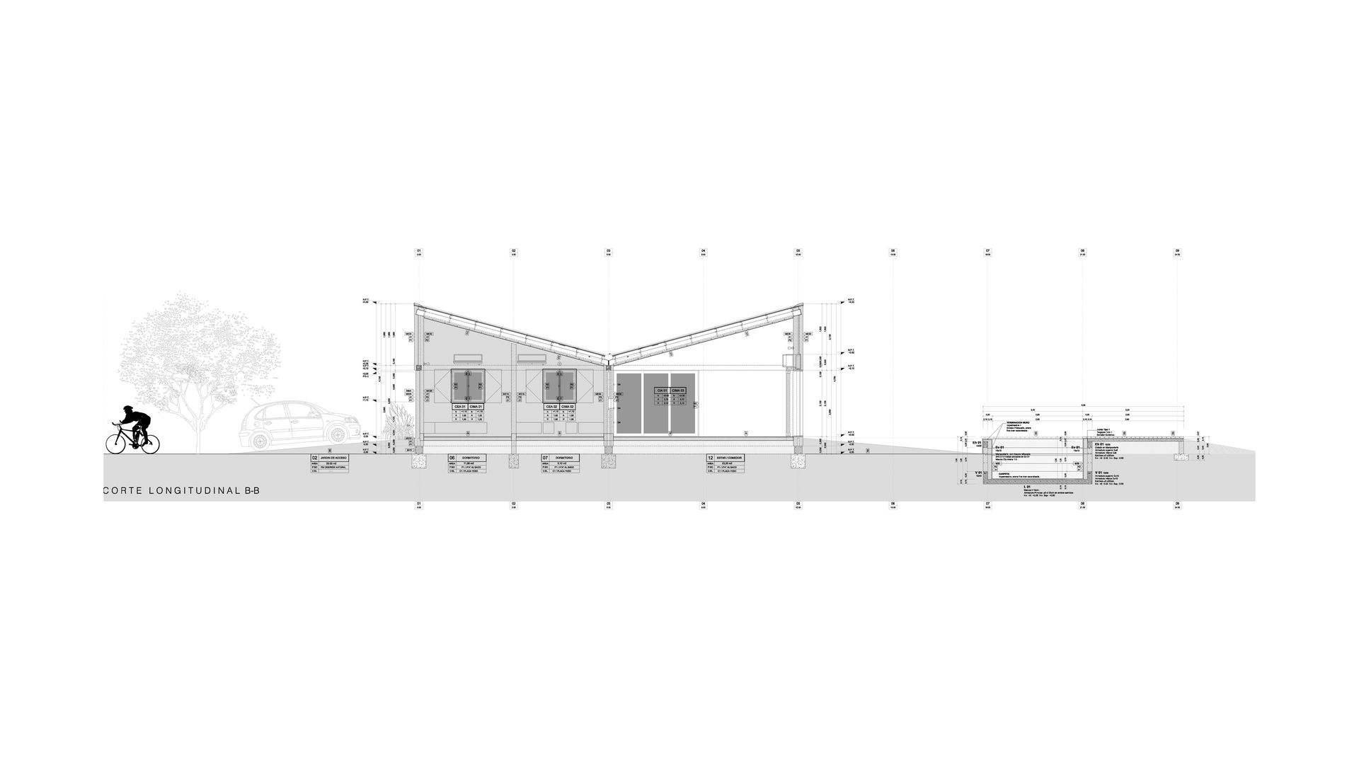 Casa CVC
